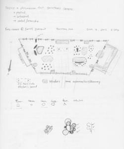A1_SS_sketch1