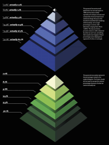 Pyramid_volumes_pg86